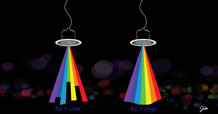 Colour Rendering:  What do different Ra classifications and lamp spectra tell us?